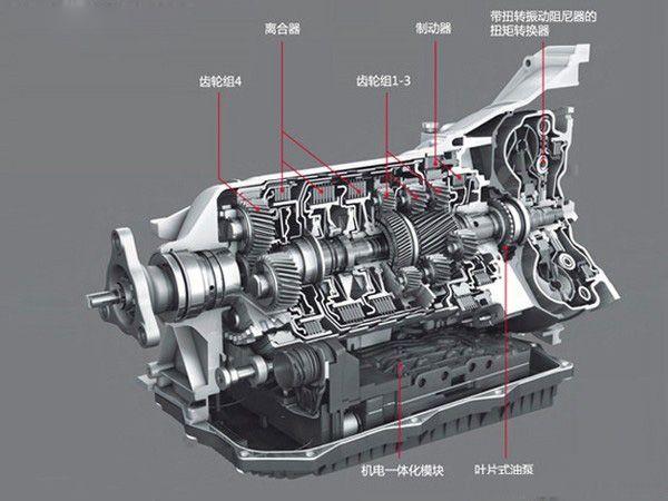 汽车自动变速箱故障现象分析三大经典问题