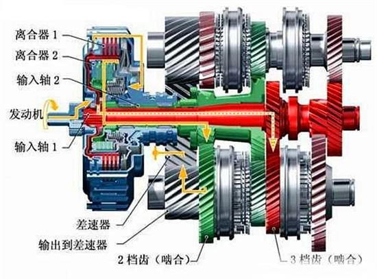 广州慧众自动变速箱维修,广州变速箱维修,自动变速箱维修,波箱,波箱维修,自动波箱维修,自动波维修
